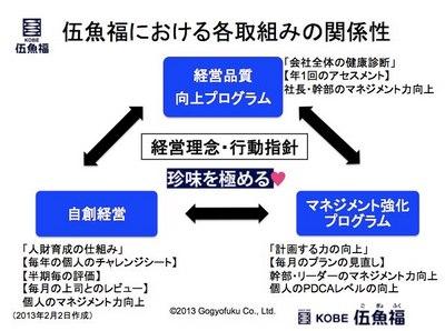 20130202kankeisei.jpg