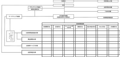20150109soshikizu.jpg