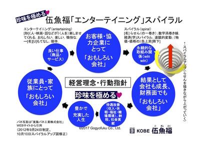20170101spiral.jpg